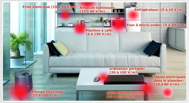 Mesures des champs électriques 50 Hz effectuées hors potentiel avec l'instrument NFA-1000 de Gigahertz-Solutions
